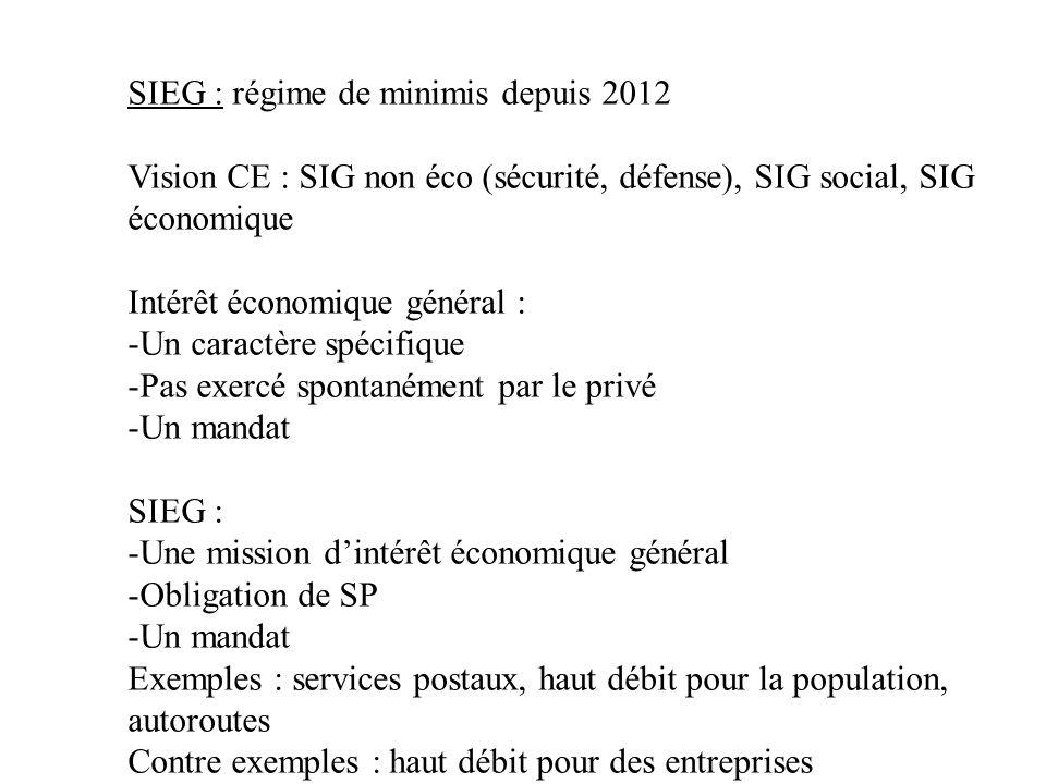 SIEG : régime de minimis depuis 2012 Vision CE : SIG non éco (sécurité, défense), SIG social, SIG économique Intérêt économique général : -Un caractèr