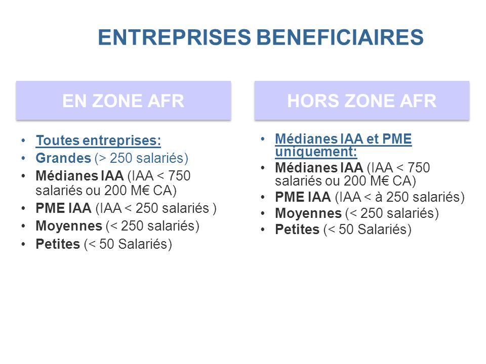 EN ZONE AFR HORS ZONE AFR Toutes entreprises: Grandes (> 250 salariés) Médianes IAA (IAA < 750 salariés ou 200 M CA) PME IAA (IAA < 250 salariés ) Moy