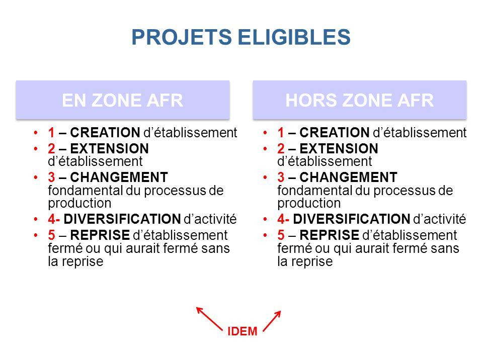 EN ZONE AFR HORS ZONE AFR 1 – CREATION détablissement 2 – EXTENSION détablissement 3 – CHANGEMENT fondamental du processus de production 4- DIVERSIFIC
