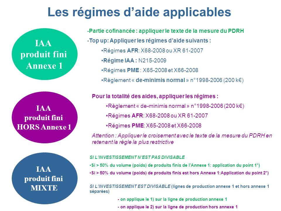-Partie cofinancée : appliquer le texte de la mesure du PDRH -Top up: Appliquer les régimes daide suivants : Régimes AFR: X68-2008 ou XR 61-2007 Régim