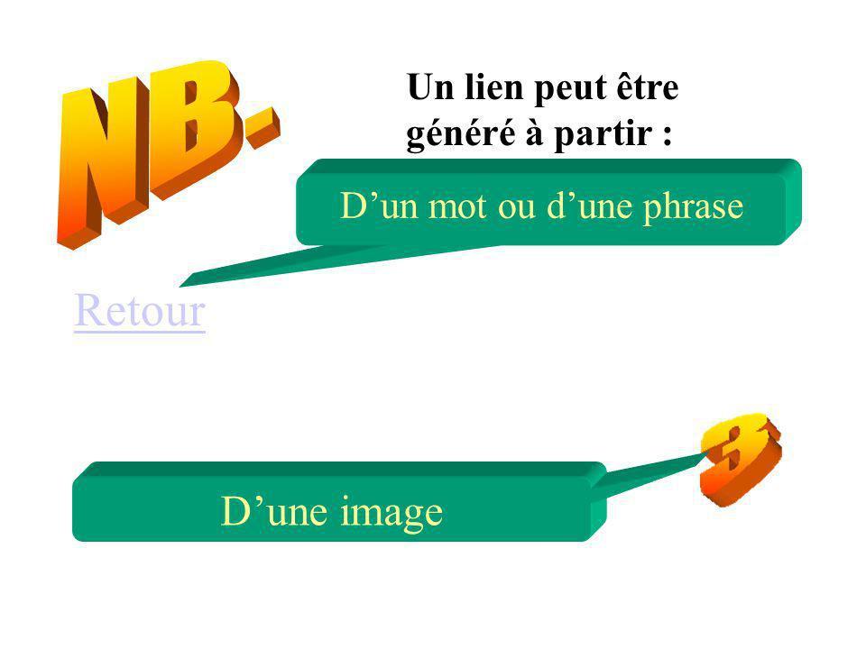 Un lien peut être généré à partir : Retour Dun mot ou dune phrase Dune image