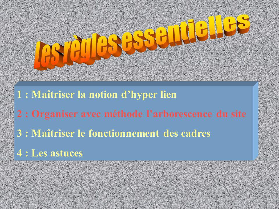 1 : Maîtriser la notion dhyper lien 2 : Organiser avec méthode larborescence du site 3 : Maîtriser le fonctionnement des cadres 4 : Les astuces