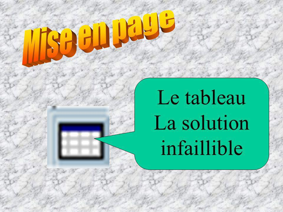 Le tableau La solution infaillible