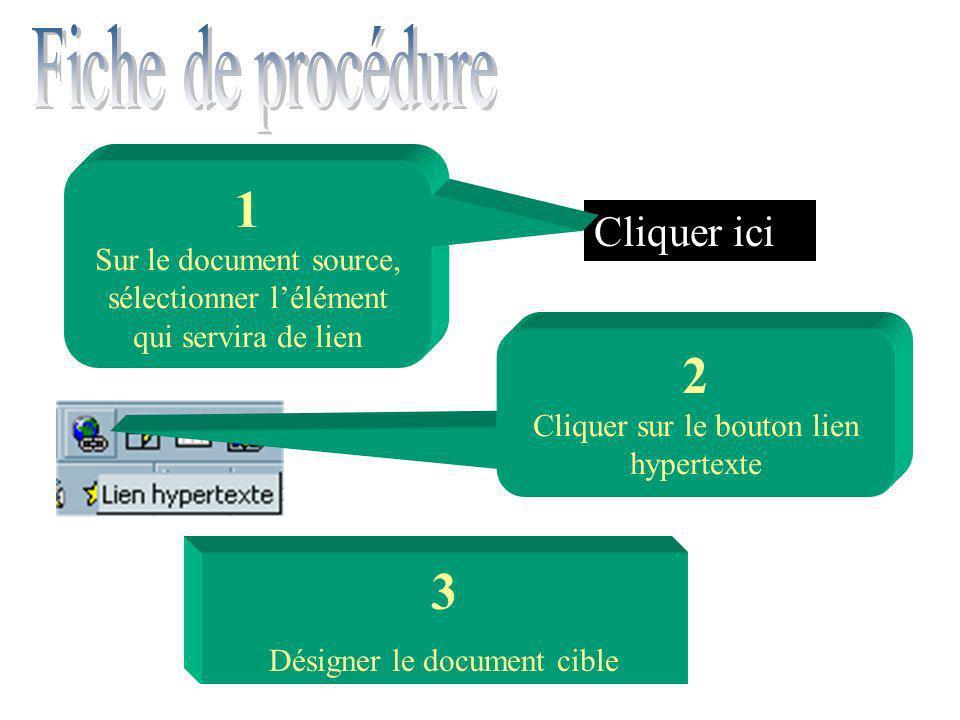 Cliquer ici 1 Sur le document source, sélectionner lélément qui servira de lien 2 Cliquer sur le bouton lien hypertexte 3 Désigner le document cible