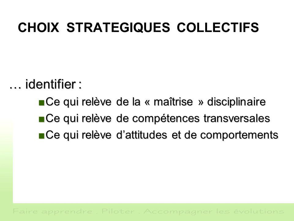 CHOIX STRATEGIQUES COLLECTIFS … identifier : Ce qui relève de la « maîtrise » disciplinaireCe qui relève de la « maîtrise » disciplinaire Ce qui relèv