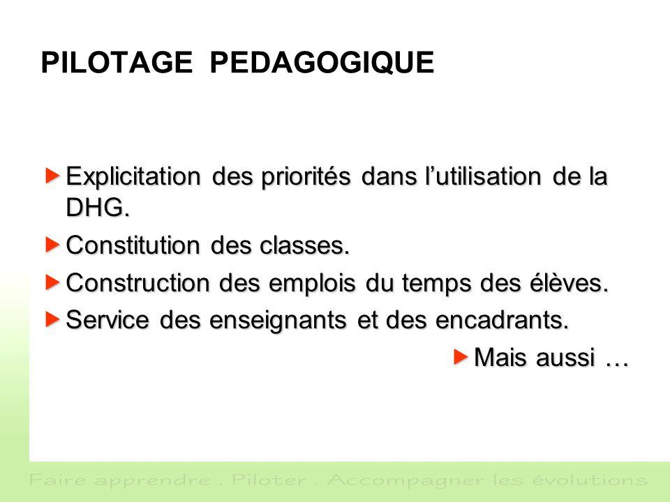 PILOTAGE PEDAGOGIQUE Explicitation des priorités dans lutilisation de la DHG. Explicitation des priorités dans lutilisation de la DHG. Constitution de