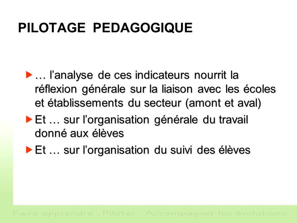 PILOTAGE PEDAGOGIQUE … lanalyse de ces indicateurs nourrit la réflexion générale sur la liaison avec les écoles et établissements du secteur (amont et