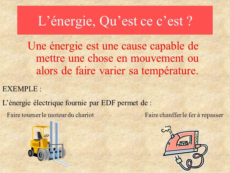 Lénergie, Quest ce cest ? Une énergie est une cause capable de mettre une chose en mouvement ou alors de faire varier sa température. EXEMPLE : Lénerg