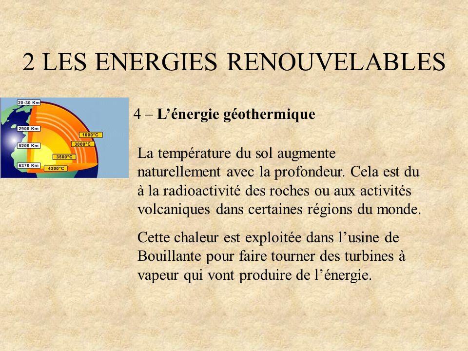 2 LES ENERGIES RENOUVELABLES 4 – Lénergie géothermique La température du sol augmente naturellement avec la profondeur. Cela est du à la radioactivité