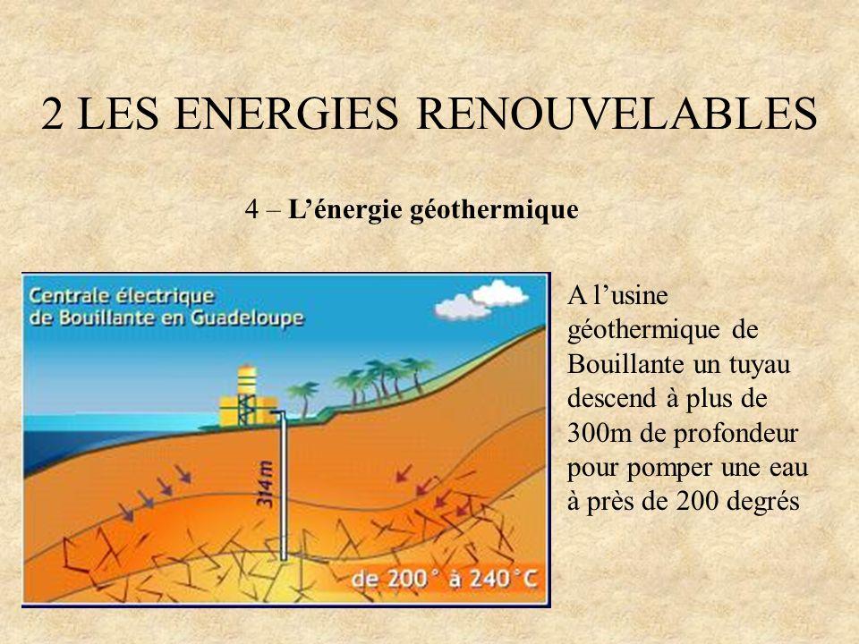 2 LES ENERGIES RENOUVELABLES 4 – Lénergie géothermique A lusine géothermique de Bouillante un tuyau descend à plus de 300m de profondeur pour pomper u