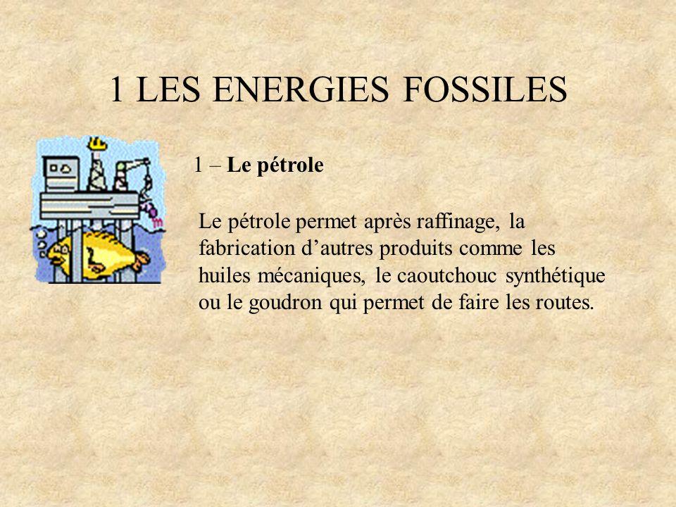 1 LES ENERGIES FOSSILES 1 – Le pétrole Le pétrole permet après raffinage, la fabrication dautres produits comme les huiles mécaniques, le caoutchouc s