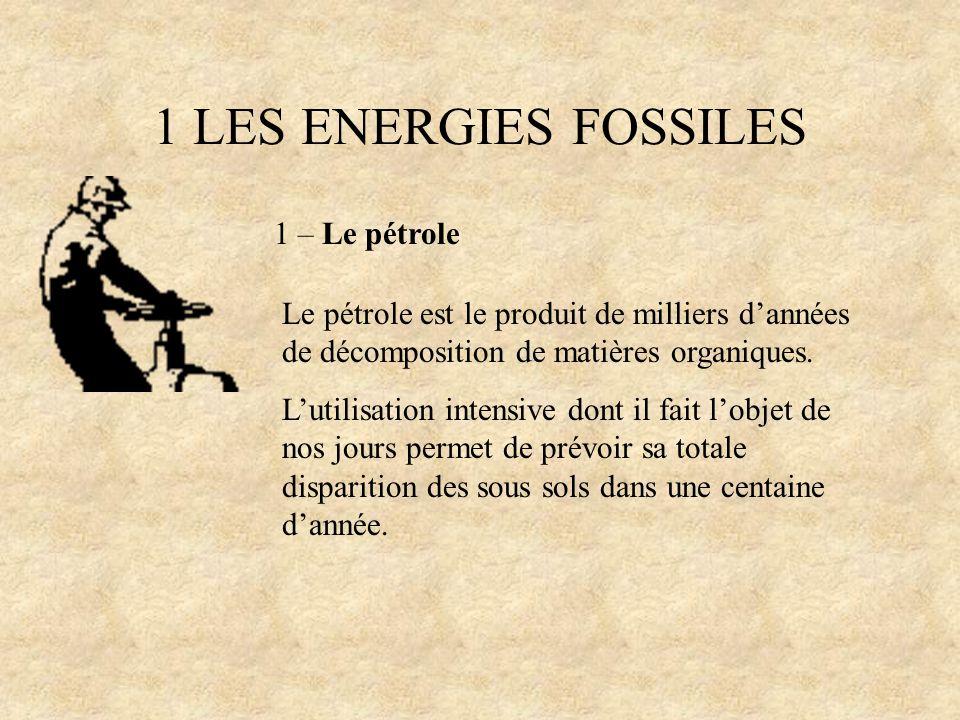 1 LES ENERGIES FOSSILES 1 – Le pétrole Le pétrole est le produit de milliers dannées de décomposition de matières organiques. Lutilisation intensive d
