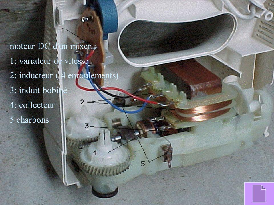 moteur DC d'un mixer : 1: variateur de vitesse 2: inducteur ( 4 enroulements) 3: induit bobiné 4: collecteur 5 charbons