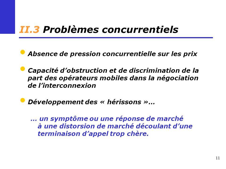 11 II.3 Problèmes concurrentiels Absence de pression concurrentielle sur les prix Capacité dobstruction et de discrimination de la part des opérateurs mobiles dans la négociation de linterconnexion Développement des « hérissons »… … un symptôme ou une réponse de marché à une distorsion de marché découlant dune terminaison dappel trop chère.
