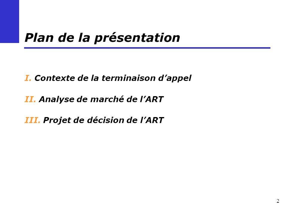 2 Plan de la présentation I. Contexte de la terminaison dappel II. Analyse de marché de lART III. Projet de décision de lART