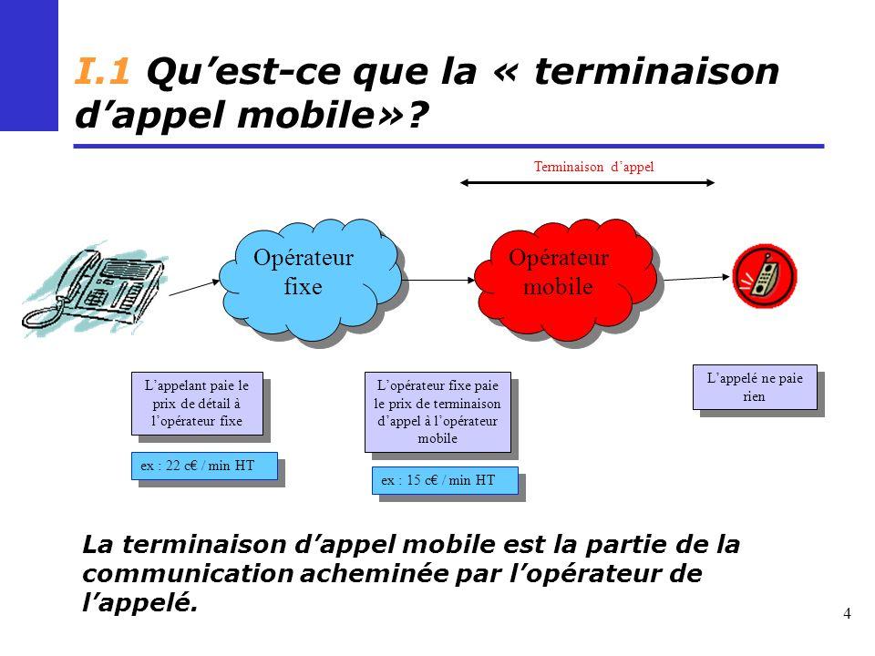 4 I.1 Quest-ce que la « terminaison dappel mobile»? Lappelé ne paie rien Terminaison dappel Opérateur fixe Lappelant paie le prix de détail à lopérate