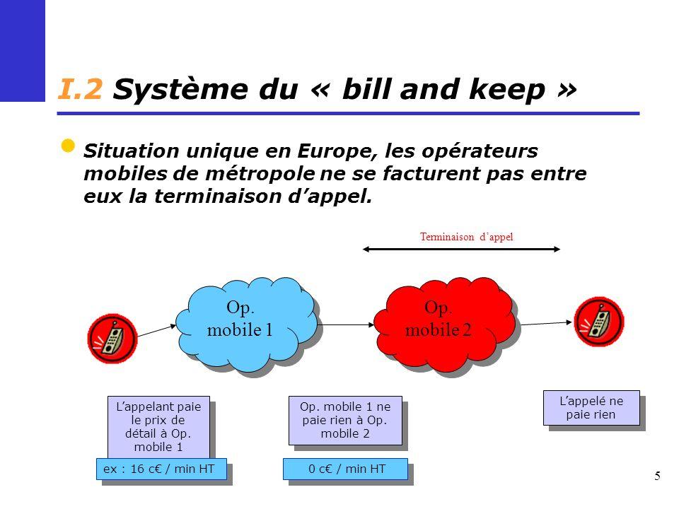 5 I.2 Système du « bill and keep » Situation unique en Europe, les opérateurs mobiles de métropole ne se facturent pas entre eux la terminaison dappel