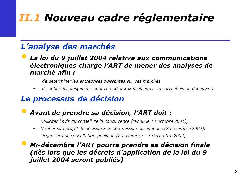 9 II.1 Nouveau cadre réglementaire Lanalyse des marchés La loi du 9 juillet 2004 relative aux communications électroniques charge lART de mener des an