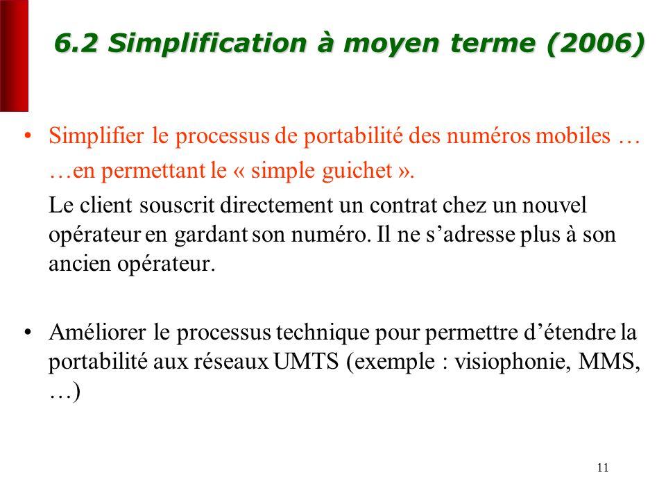 11 6.2 Simplification à moyen terme (2006) Simplifier le processus de portabilité des numéros mobiles … …en permettant le « simple guichet ».