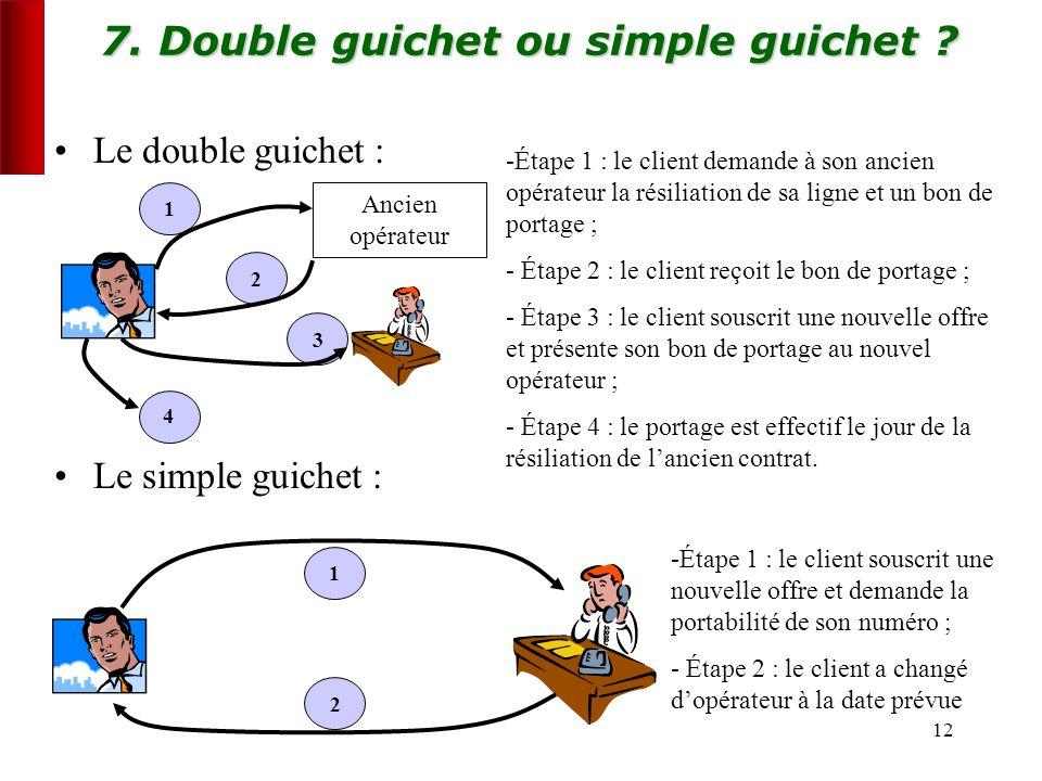 12 7. Double guichet ou simple guichet .