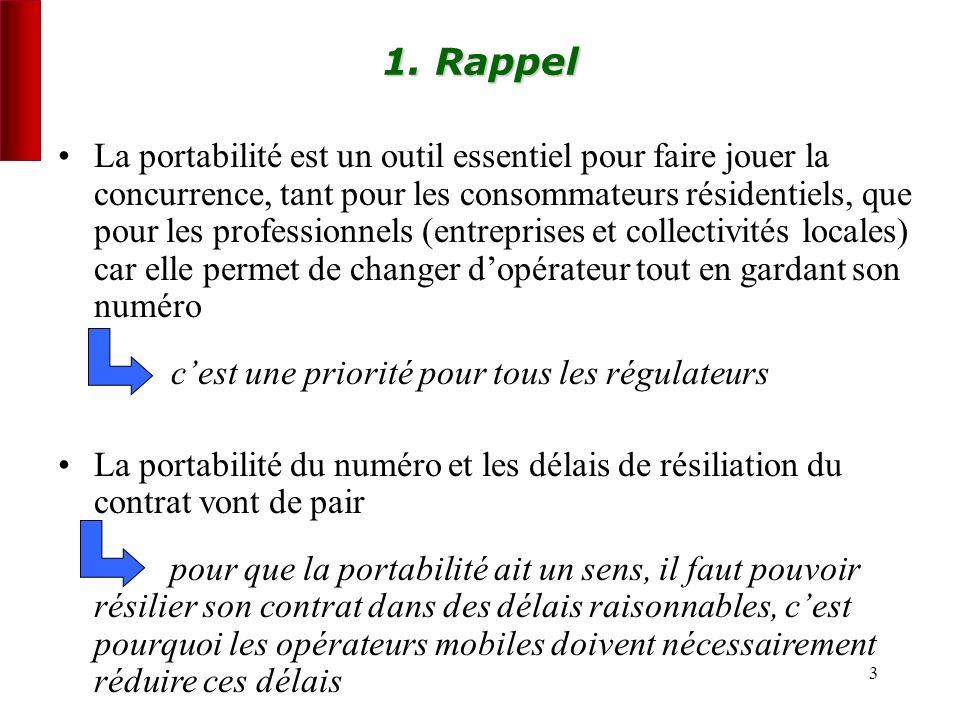 3 1. Rappel La portabilité est un outil essentiel pour faire jouer la concurrence, tant pour les consommateurs résidentiels, que pour les professionne