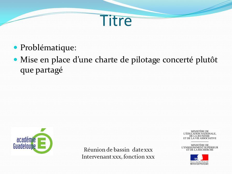 Titre Problématique: Mise en place dune charte de pilotage concerté plutôt que partagé Réunion de bassin date xxx Intervenant xxx, fonction xxx