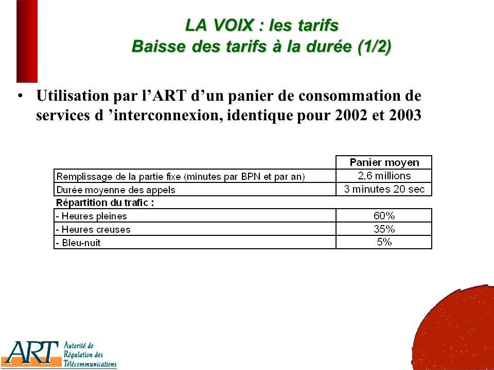 11 LA VOIX : les tarifs Baisse des tarifs à la durée (1/2) Utilisation par lART dun panier de consommation de services d interconnexion, identique pour 2002 et 2003