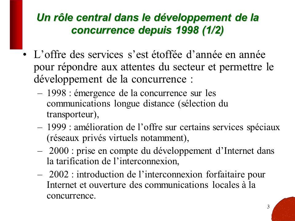3 Un rôle central dans le développement de la concurrence depuis 1998 (1/2) Loffre des services sest étoffée dannée en année pour répondre aux attente