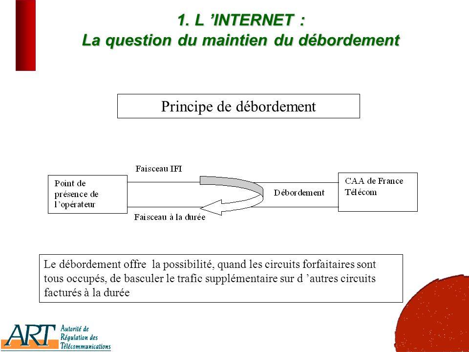 8 1. L INTERNET : La question du maintien du débordement Le débordement offre la possibilité, quand les circuits forfaitaires sont tous occupés, de ba