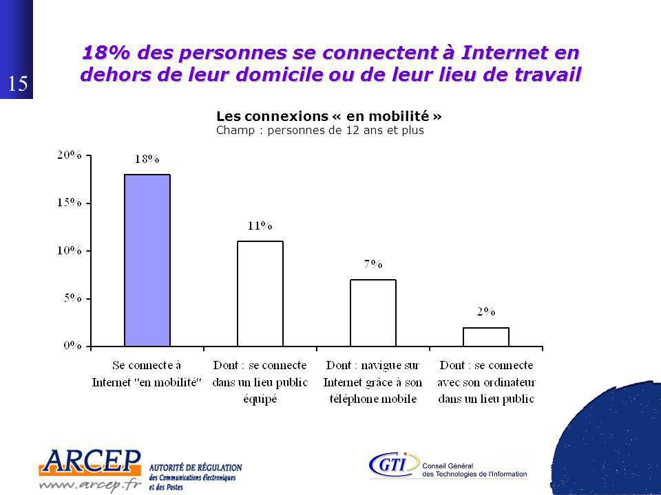 14 Les intentions déquipement en PC et de connexion à Internet Pensez-vous vous connecter à Internet, chez vous, dans les douze prochains mois .