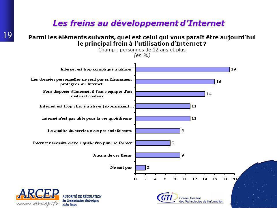 18 Téléphoner via lADSL ou avec lordinateur Aujourd hui, 7% des personnes téléphonent par Internet via un boîtier ADSL.