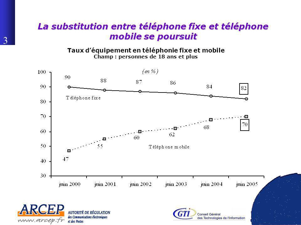 La téléphonie fixe et mobile 2