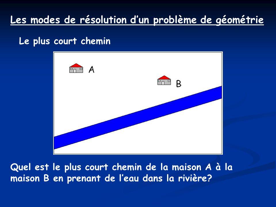 Les modes de résolution dun problème de géométrie Plusieurs procédures de résolution pour ce problème : - Résolution pratique sur le terrain - Résolution pratique sur le papier : modélisation et mesure - Résolution mathématique : symétrique de A et tracé AA