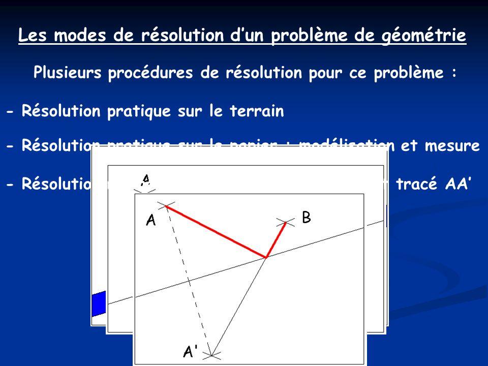 Les modes de résolution dun problème de géométrie Les triangles Comparer laire du triangle rouge et du triangle vert