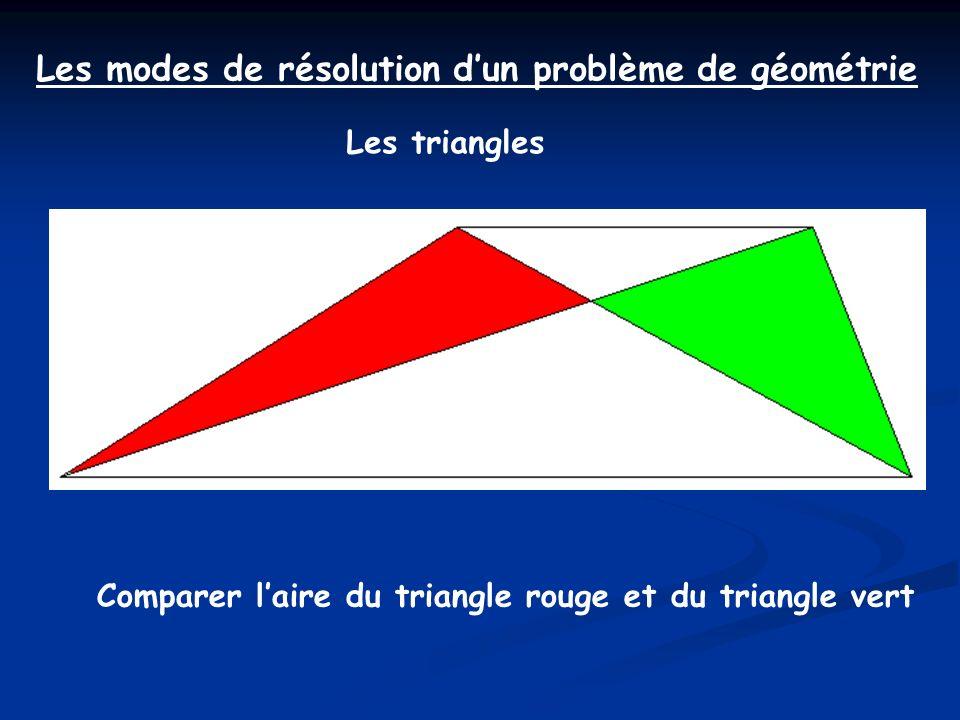 Les modes de résolution dun problème de géométrie Plusieurs procédures de résolution pour ce problème : - Résolution pratique : découpage -Résolution pratiquo-mathématique : mesure puis formule (BxH/2) - Résolution mathématique : raisonnement.