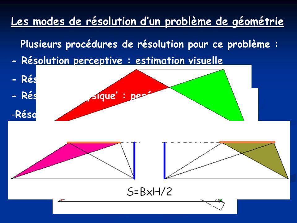 Les trois géométries est vrai ce que je vois - Aux cycles I et II : géométrie perceptive sont vraies les propriétés que je contrôle avec les instruments - Fin cycle II et cycle III : géométrie instrumentée est vrai ce que je démontre - Aux collège : géométrie déductive