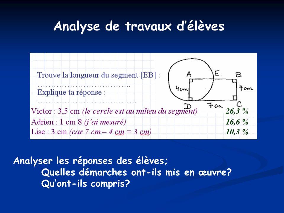 Analyse de travaux délèves - Victor : perceptive (main levée) - Adrien : instrumentée (mesure sur le dessin) - Lise : déductive (utilise les propriétés du cercle)