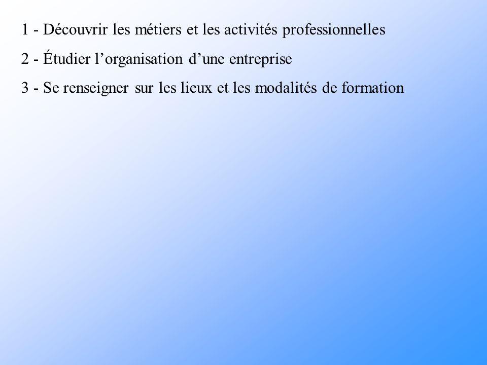 1 - Découvrir les métiers et les activités professionnelles 2 - Étudier lorganisation dune entreprise 3 - Se renseigner sur les lieux et les modalités de formation