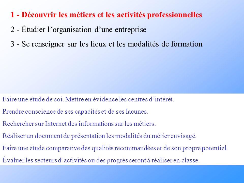 1 - Découvrir les métiers et les activités professionnelles 2 - Étudier lorganisation dune entreprise 3 - Se renseigner sur les lieux et les modalités de formation Faire une étude de soi.