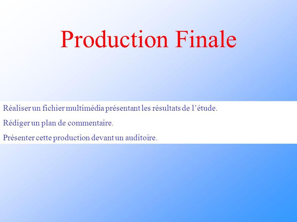 Production Finale Réaliser un fichier multimédia présentant les résultats de létude. Rédiger un plan de commentaire. Présenter cette production devant