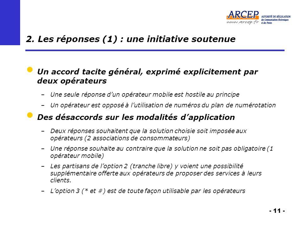 - 11 - 2. Les réponses (1) : une initiative soutenue Un accord tacite général, exprimé explicitement par deux opérateurs –Une seule réponse dun opérat