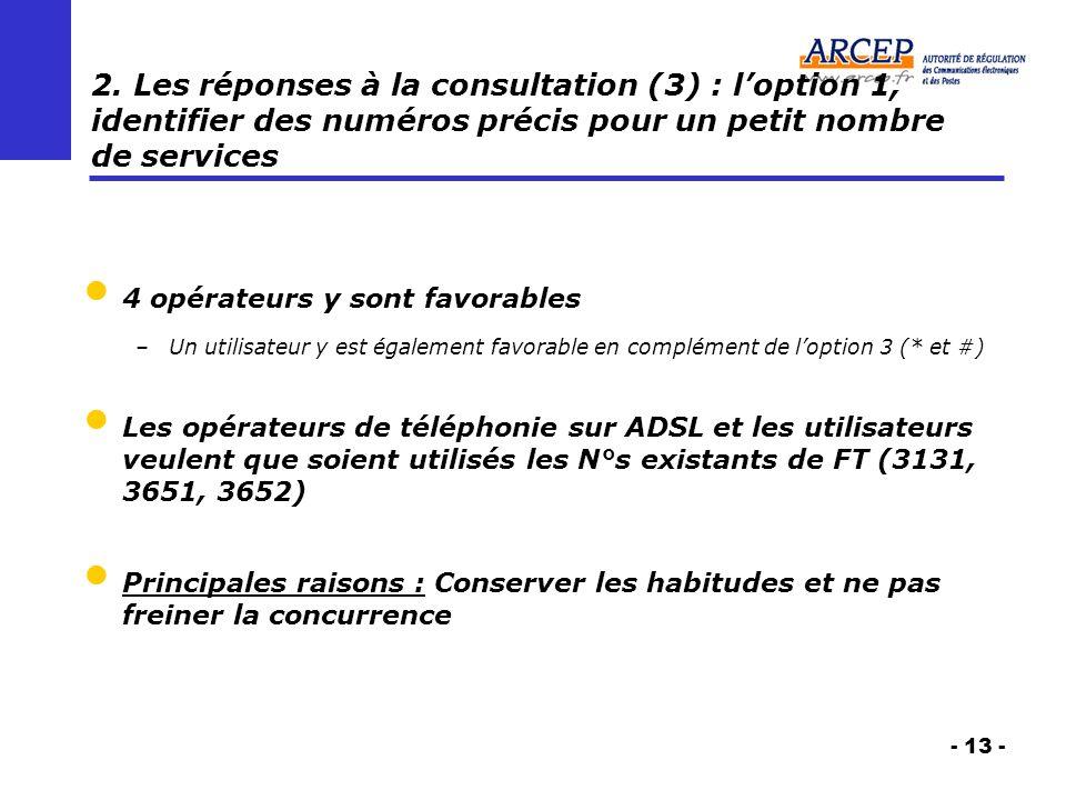 - 13 - 2. Les réponses à la consultation (3) : loption 1, identifier des numéros précis pour un petit nombre de services 4 opérateurs y sont favorable