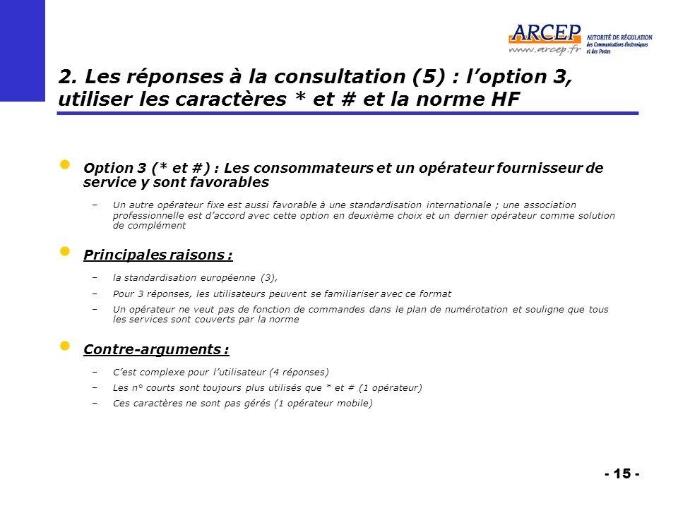 - 15 - 2. Les réponses à la consultation (5) : loption 3, utiliser les caractères * et # et la norme HF Option 3 (* et #) : Les consommateurs et un op