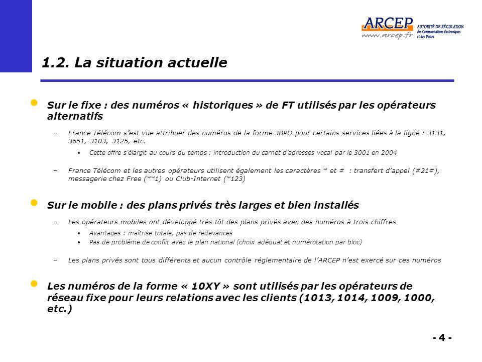 - 4 - 1.2. La situation actuelle Sur le fixe : des numéros « historiques » de FT utilisés par les opérateurs alternatifs –France Télécom sest vue attr