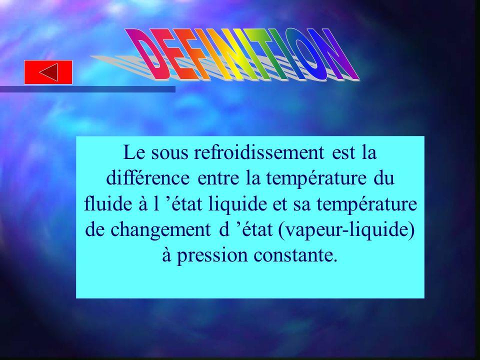 Le sous refroidissement est la différence entre la température du fluide à l état liquide et sa température de changement d état (vapeur-liquide) à pression constante.