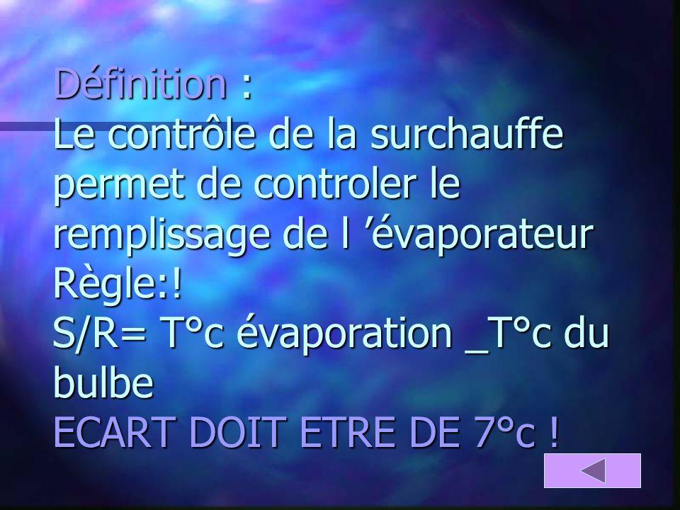 Définition : Le contrôle de la surchauffe permet de controler le remplissage de l évaporateur Règle:.