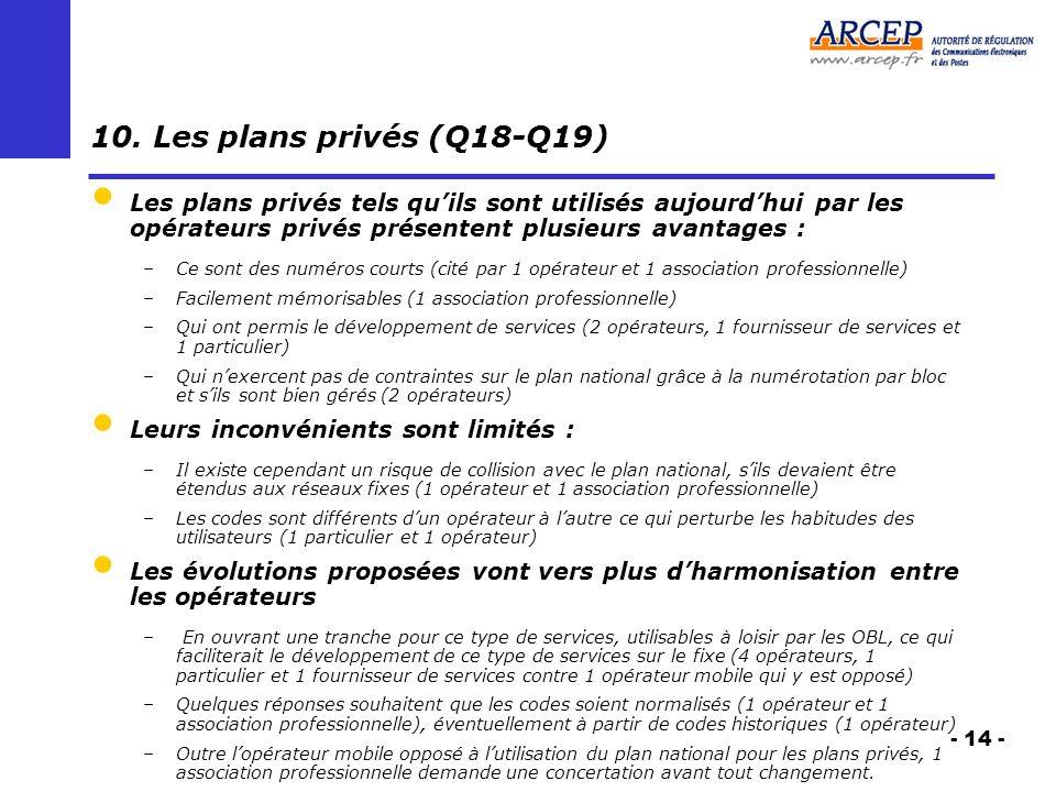 - 14 - 10. Les plans privés (Q18-Q19) Les plans privés tels quils sont utilisés aujourdhui par les opérateurs privés présentent plusieurs avantages :