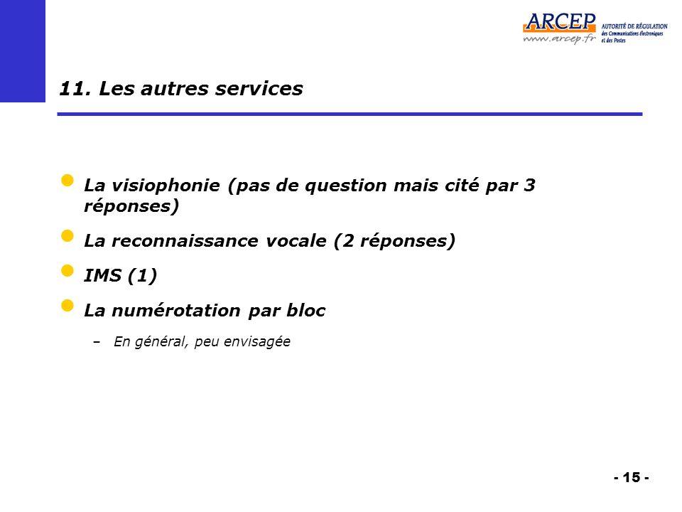 - 15 - 11. Les autres services La visiophonie (pas de question mais cité par 3 réponses) La reconnaissance vocale (2 réponses) IMS (1) La numérotation