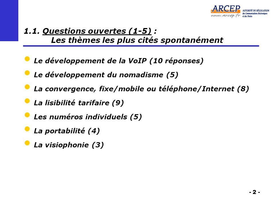 - 2 - 1.1. Questions ouvertes (1-5) : Les thèmes les plus cités spontanément Le développement de la VoIP (10 réponses) Le développement du nomadisme (