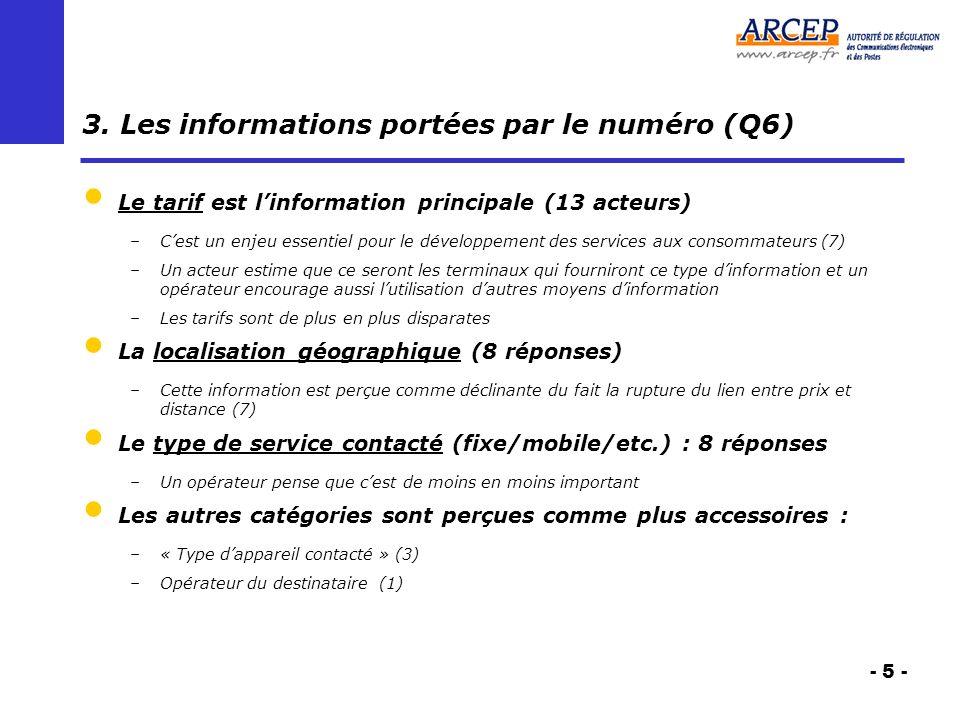 - 5 - 3. Les informations portées par le numéro (Q6) Le tarif est linformation principale (13 acteurs) –Cest un enjeu essentiel pour le développement